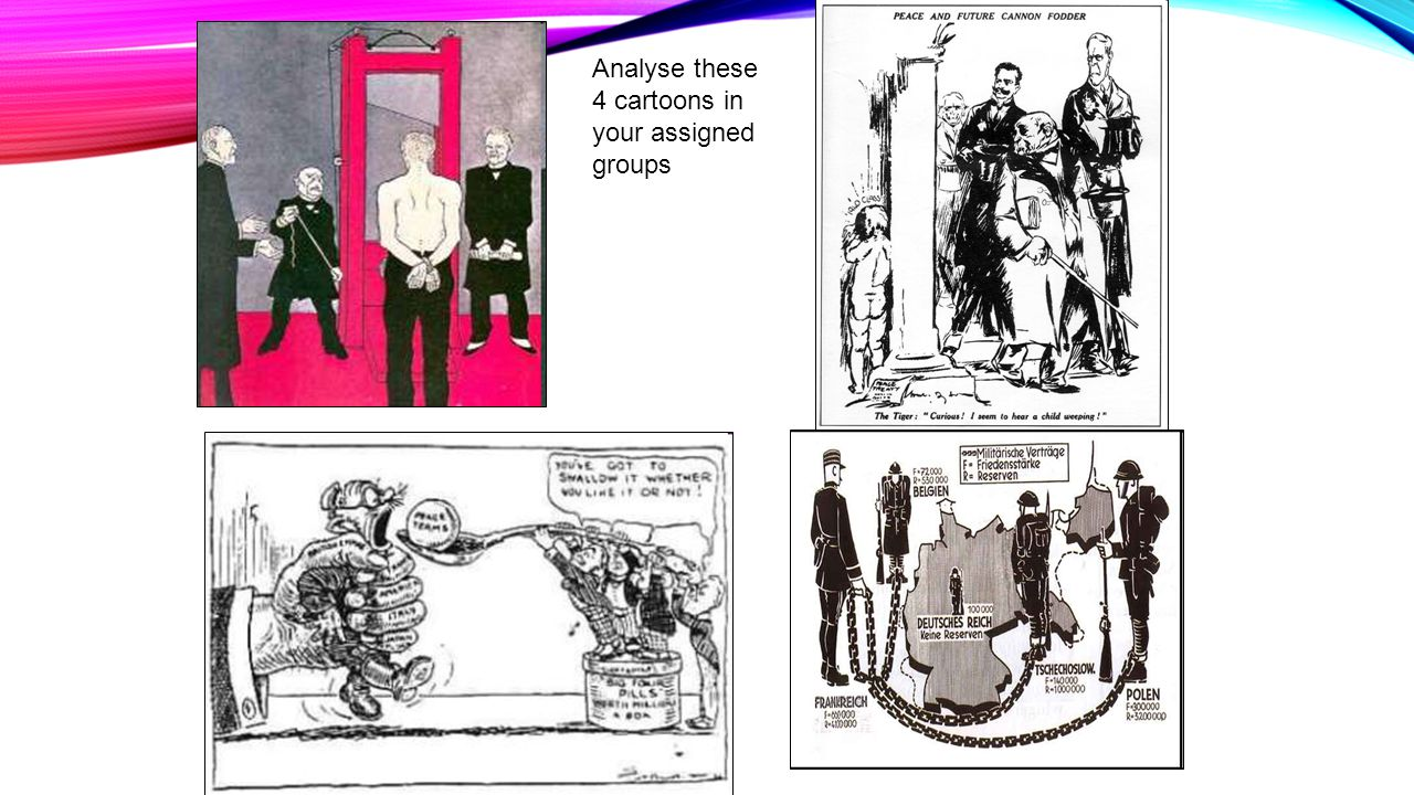 Analyse these 4 cartoons in your assigned groups