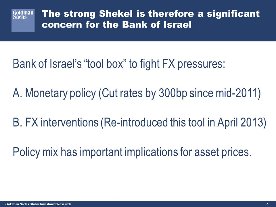 Bank of Israel's tool box to fight FX pressures: