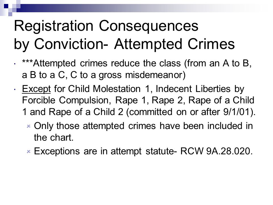 Registration Consequences by Conviction- Attempted Crimes