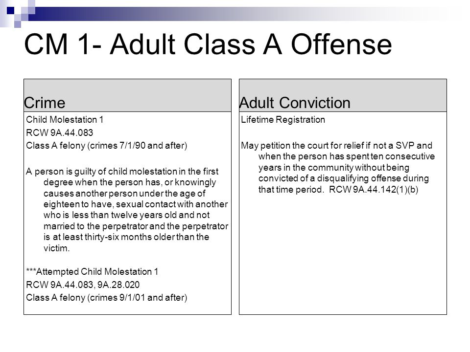 CM 1- Adult Class A Offense