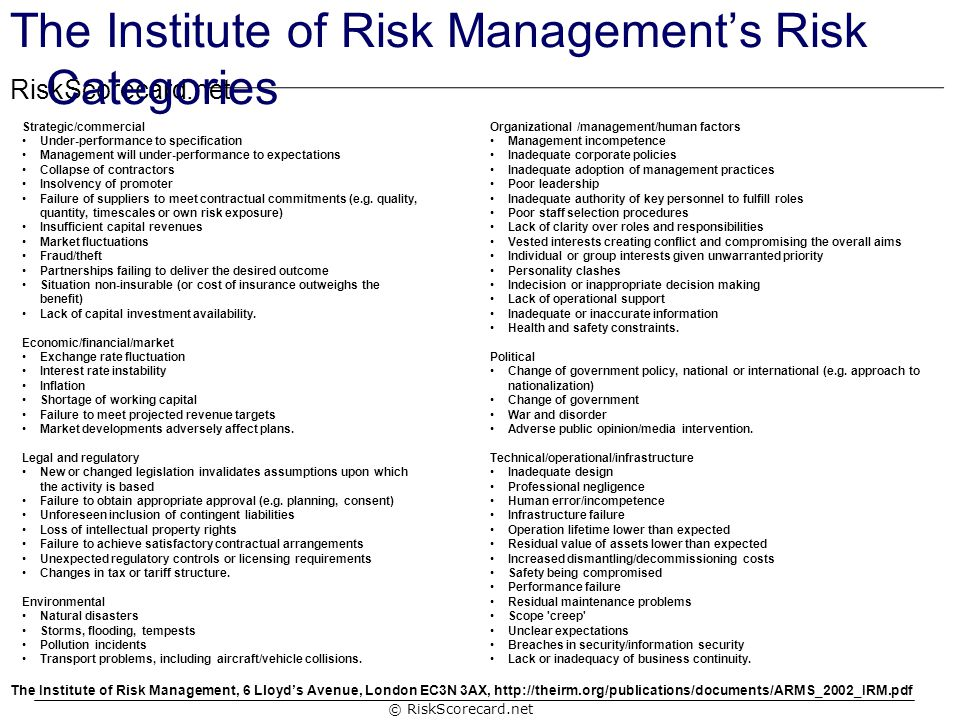 The Institute of Risk Management's Risk Categories