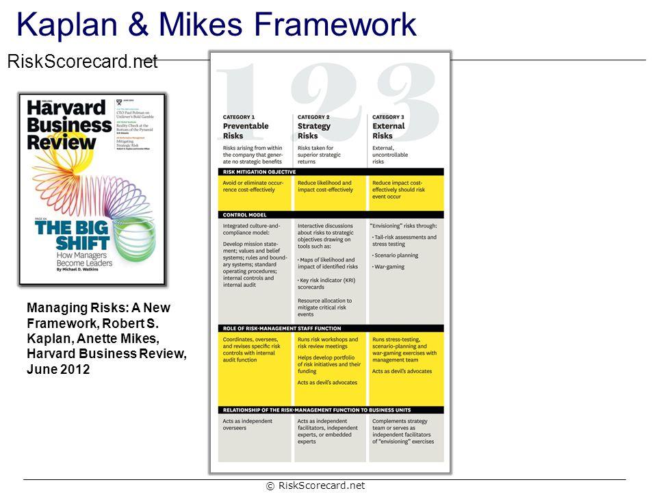 Kaplan & Mikes Framework