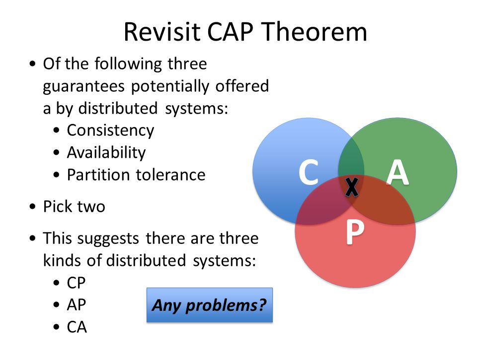 C A P Revisit CAP Theorem