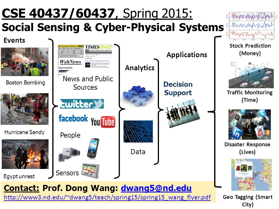 CSE 40437/60437, Spring 2015: Social Sensing & Cyber-Physical Systems