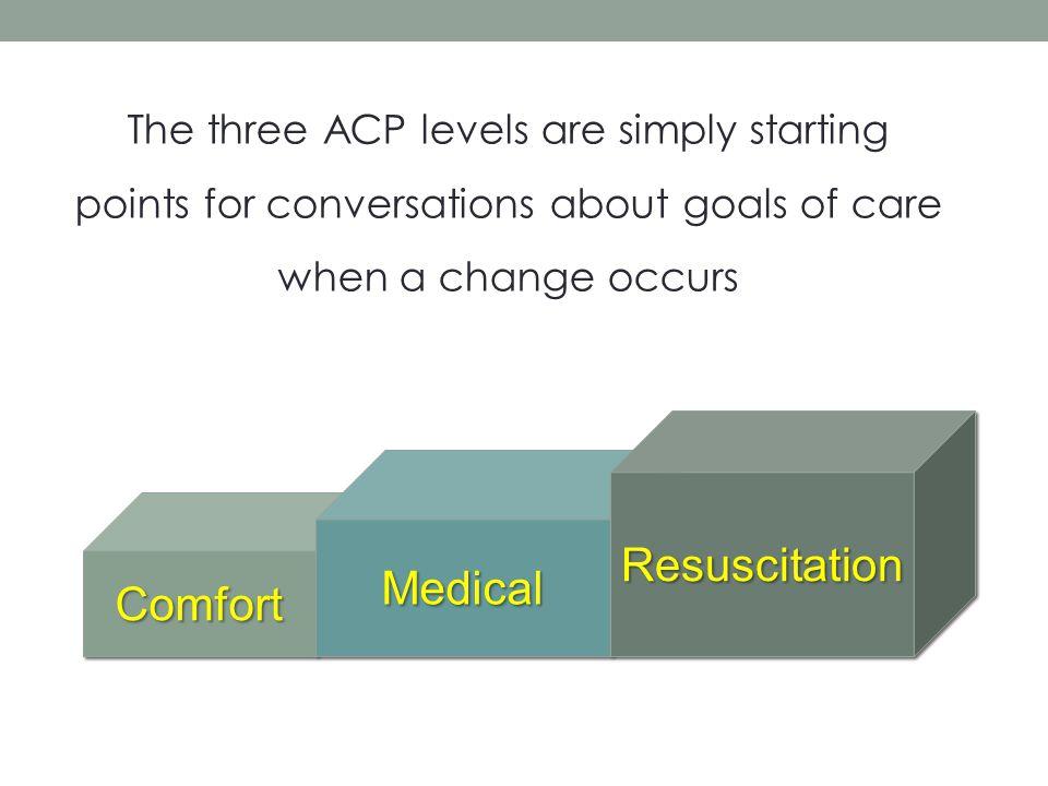 Resuscitation Medical Comfort