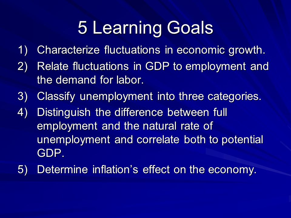 5 Learning Goals Characterize fluctuations in economic growth.