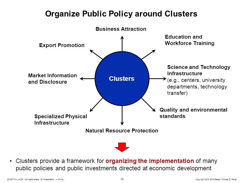 Organize Public Policy around Clusters