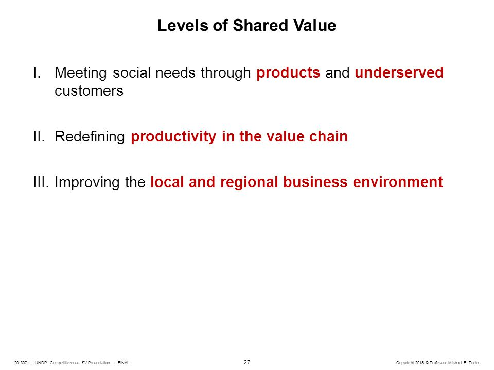Levels of Shared Value Meeting social needs through products and underserved customers. Redefining productivity in the value chain.