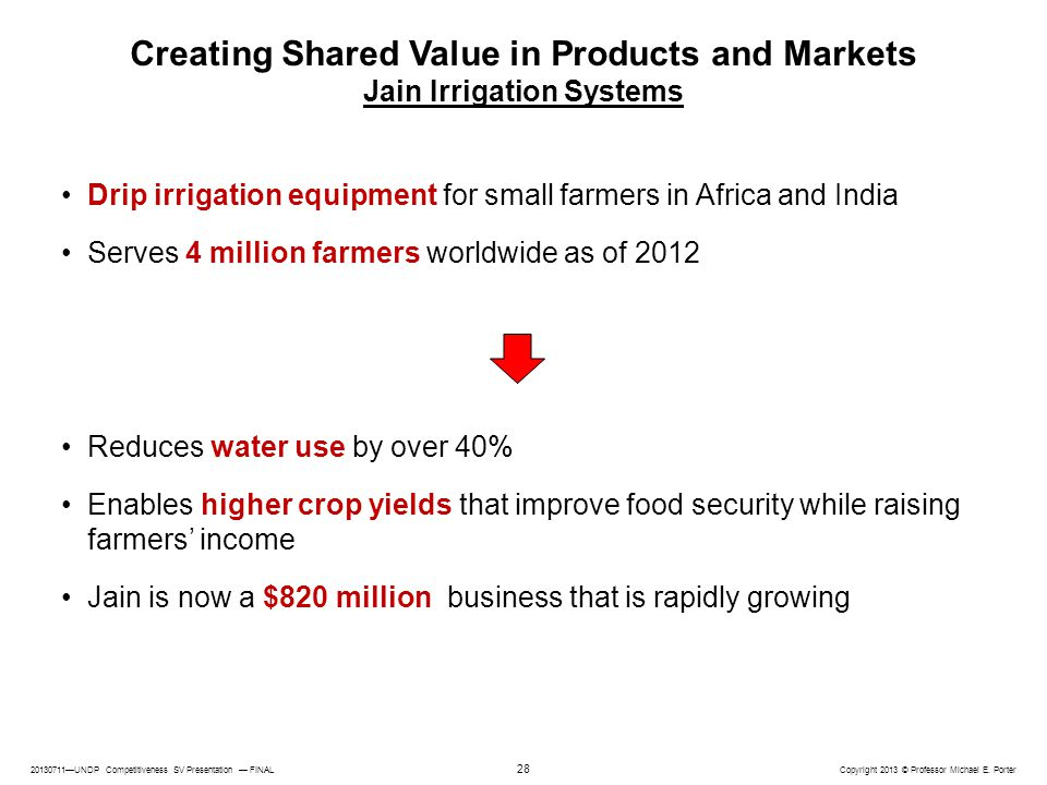 Creating Shared Value in Products and Markets Jain Irrigation Systems