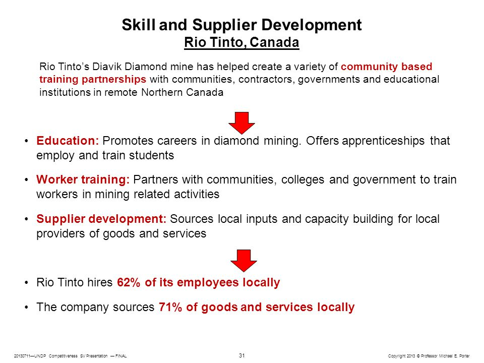 Skill and Supplier Development Rio Tinto, Canada