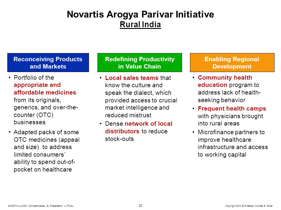 Novartis Arogya Parivar Initiative Rural India