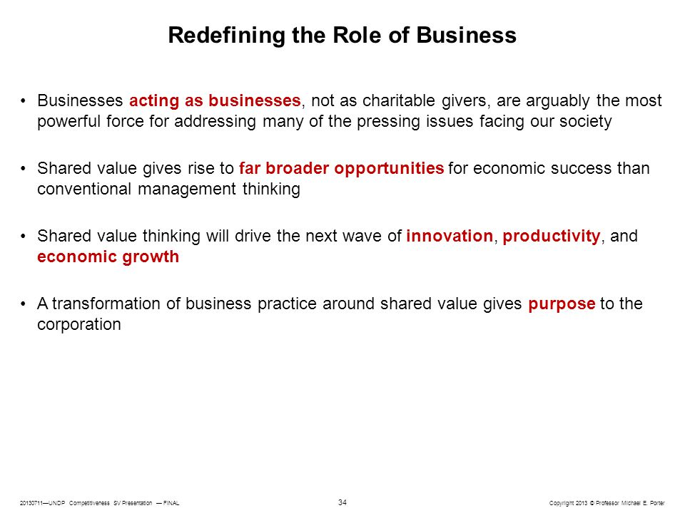 Redefining the Role of Business