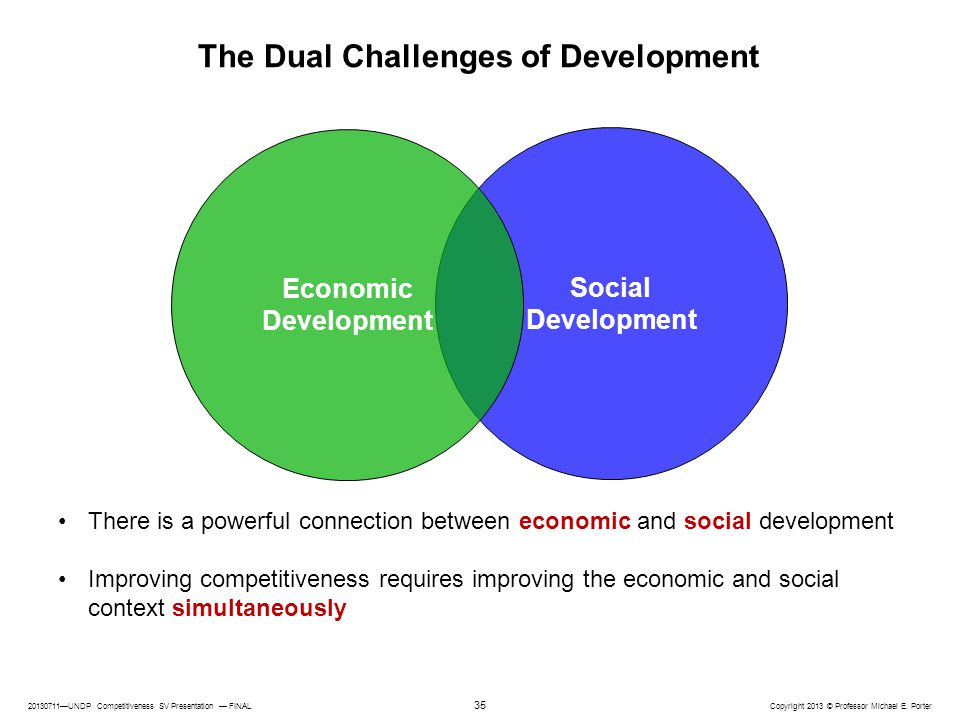 The Dual Challenges of Development