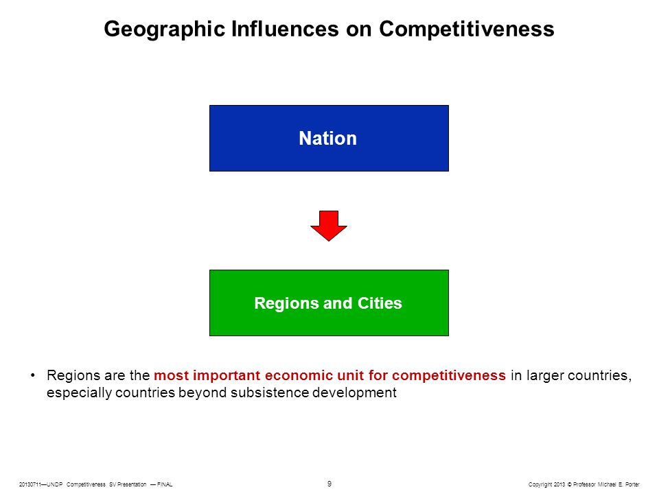 Geographic Influences on Competitiveness