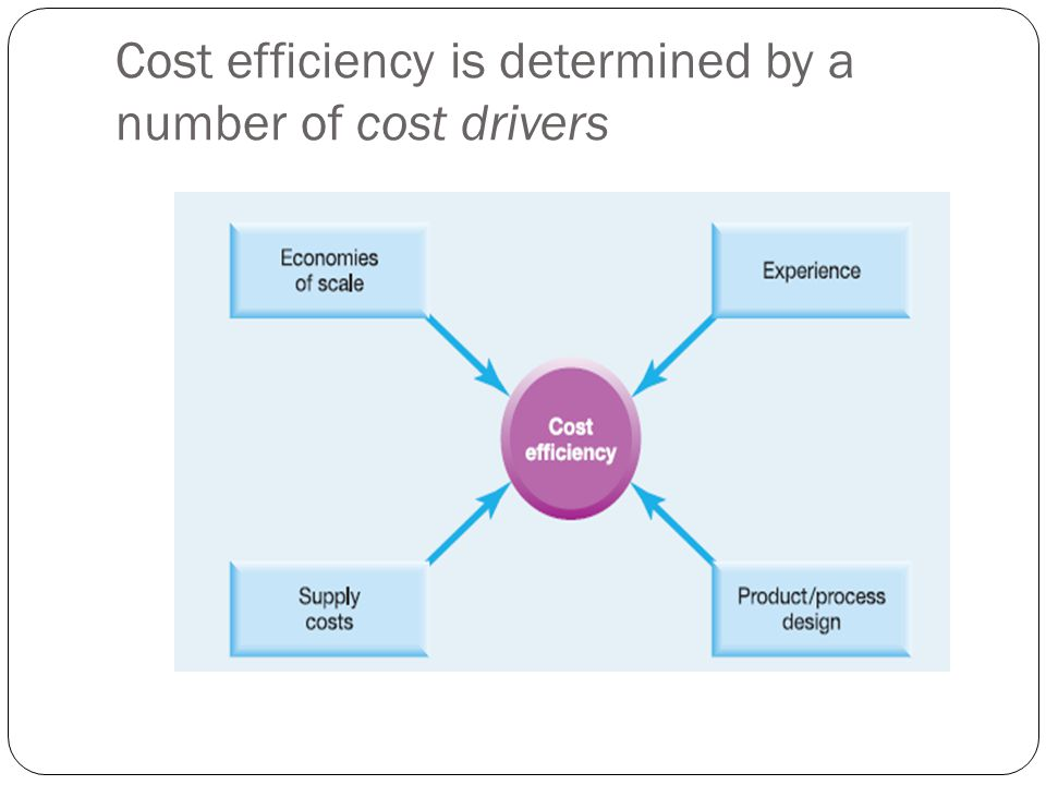 Cost efficiency is determined by a number of cost drivers