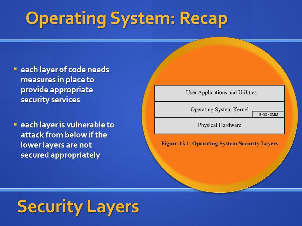 Operating System: Recap