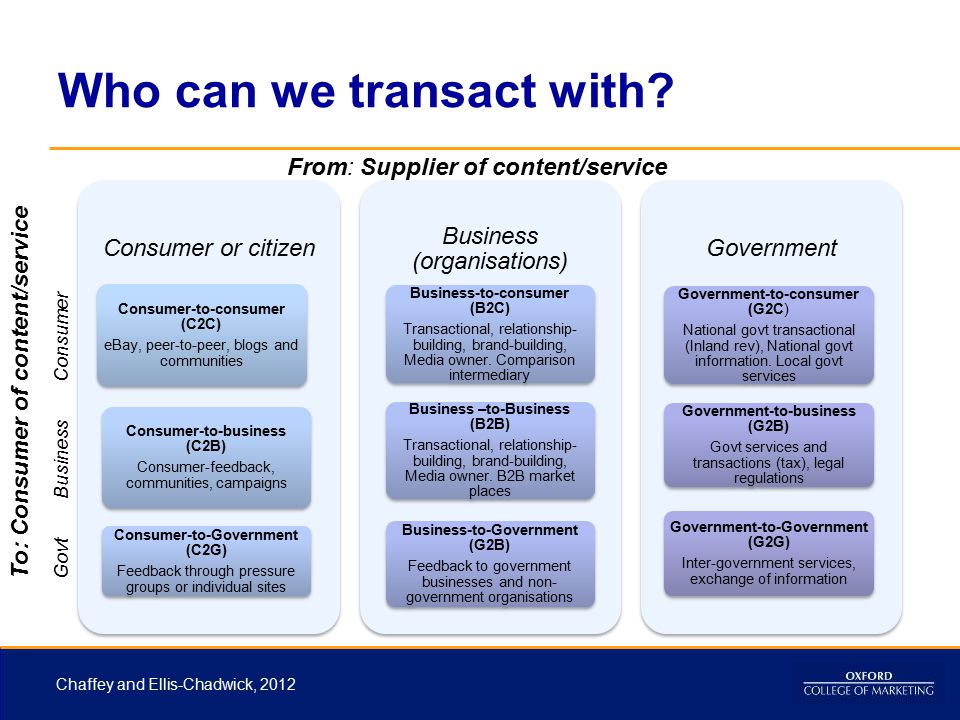 Who can we transact with
