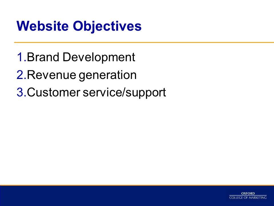 Website Objectives Brand Development Revenue generation