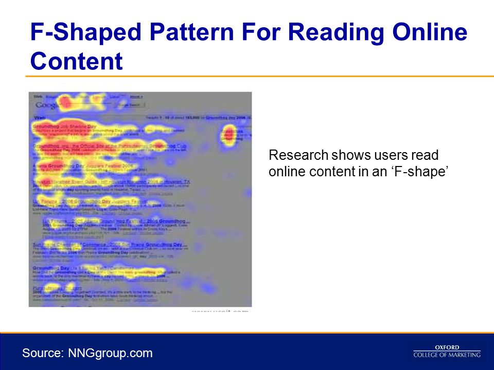 F-Shaped Pattern For Reading Online Content
