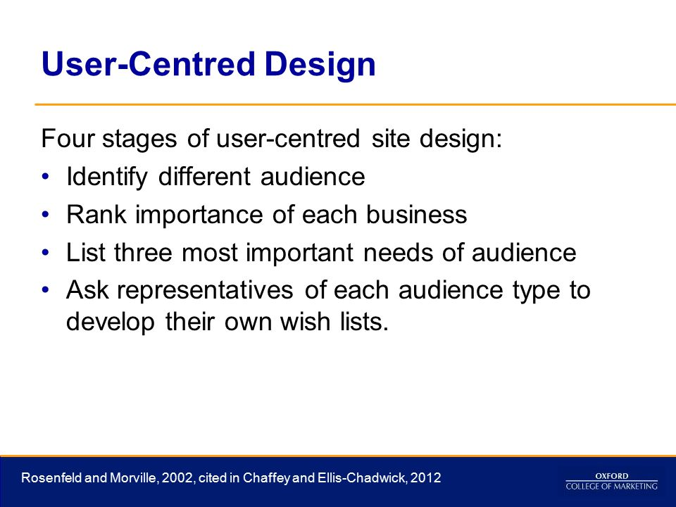 User-Centred Design Four stages of user-centred site design: