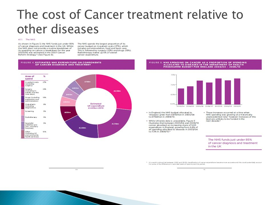 The cost of Cancer treatment relative to other diseases