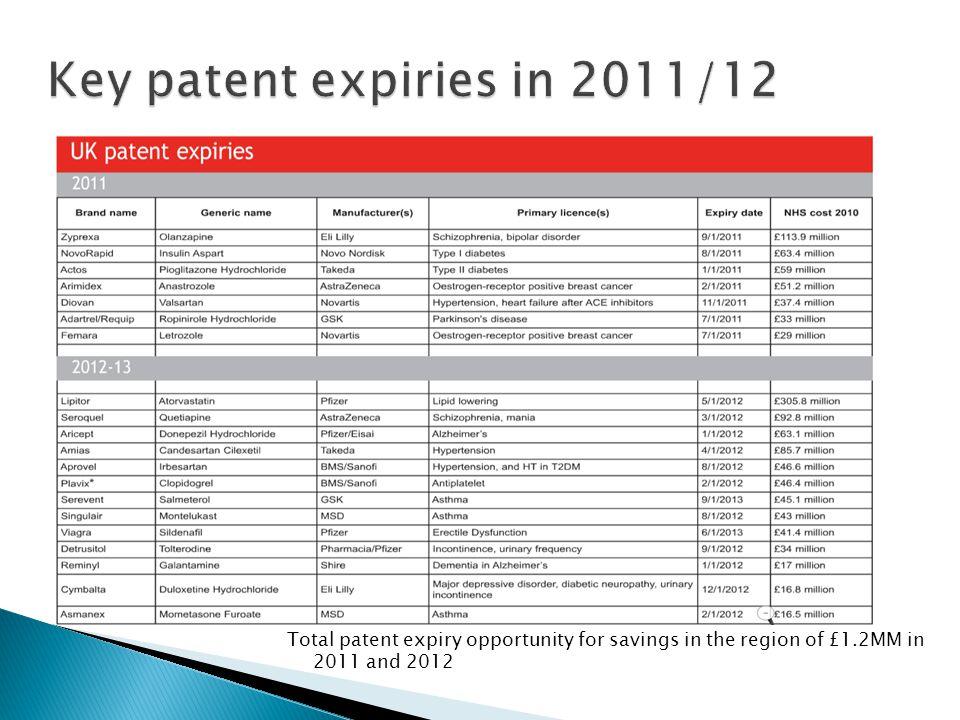 Key patent expiries in 2011/12
