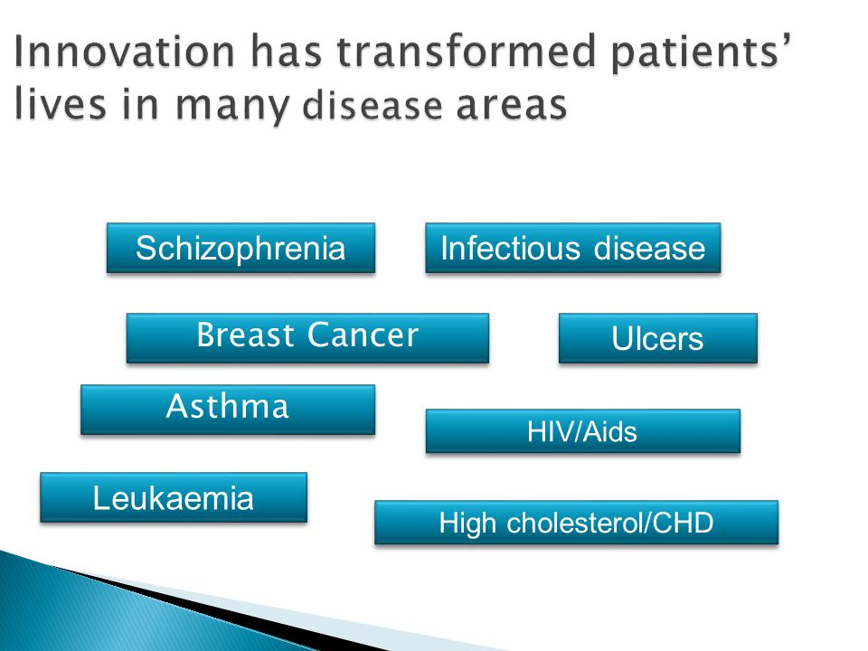 Innovation has transformed patients' lives in many disease areas