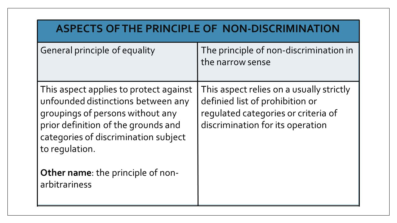 ASPECTS OF THE PRINCIPLE OF NON-DISCRIMINATION