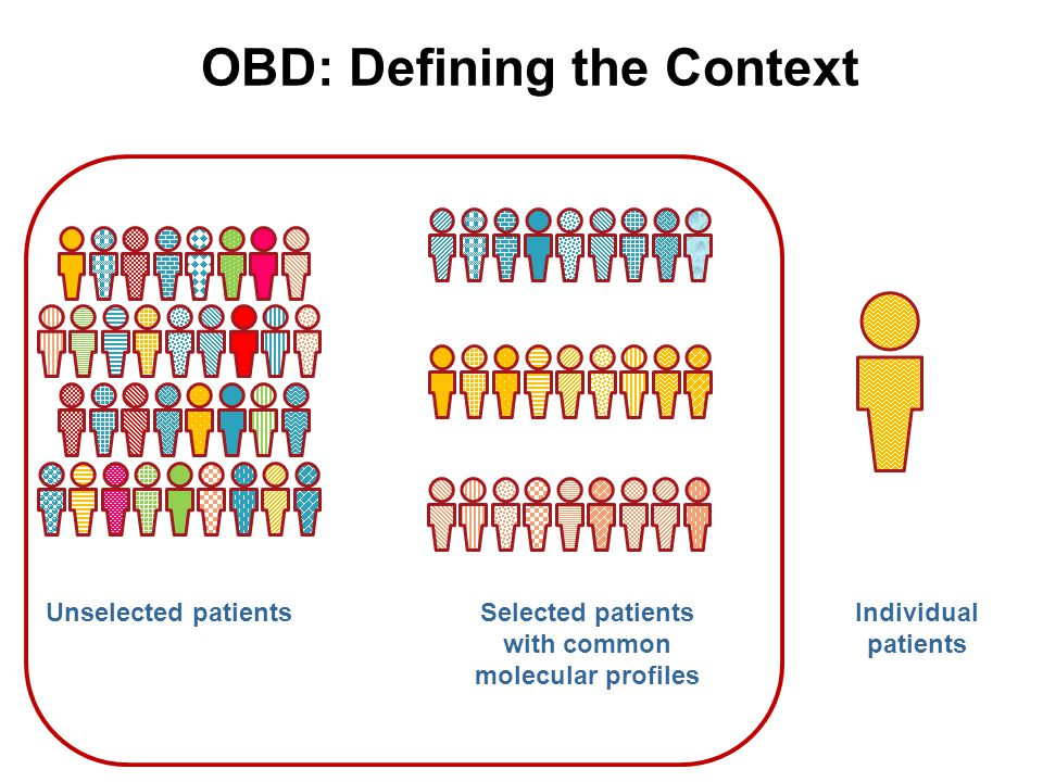 OBD: Defining the Context