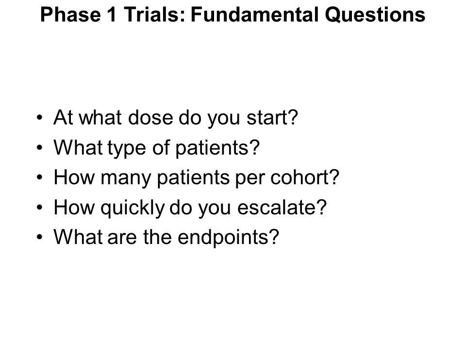 Phase 1 Trials: Fundamental Questions