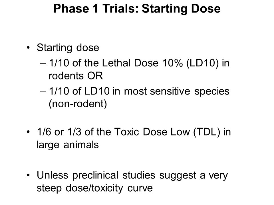 Phase 1 Trials: Starting Dose