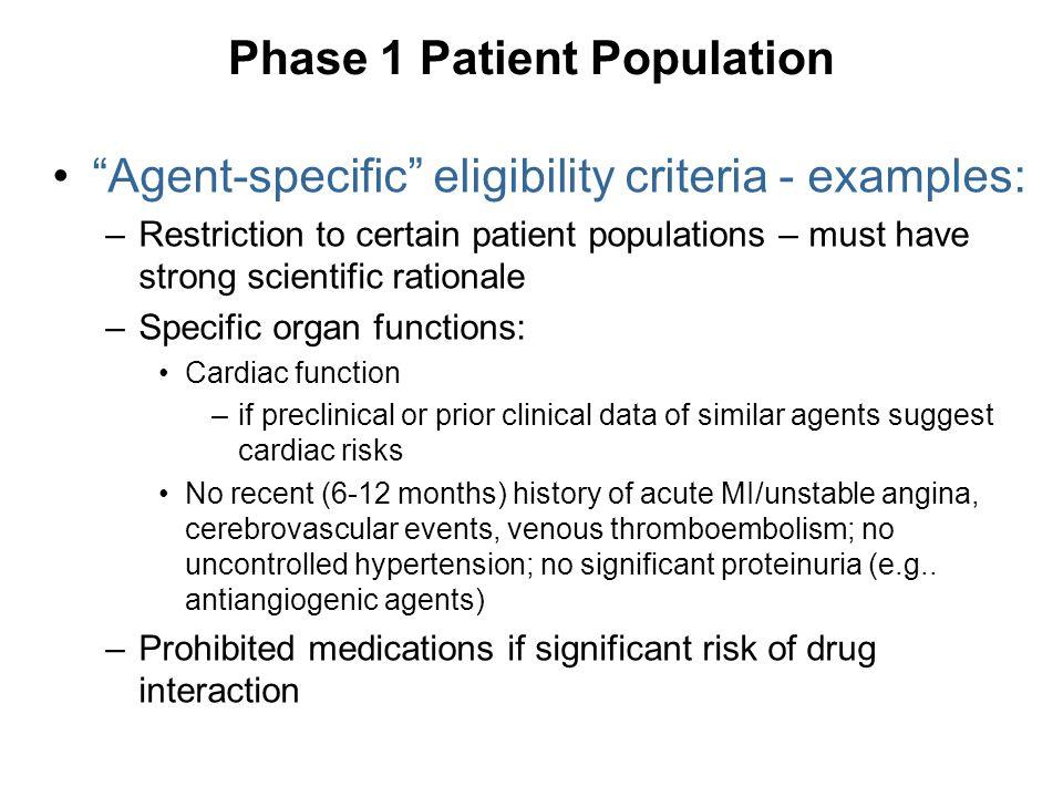 Phase 1 Patient Population
