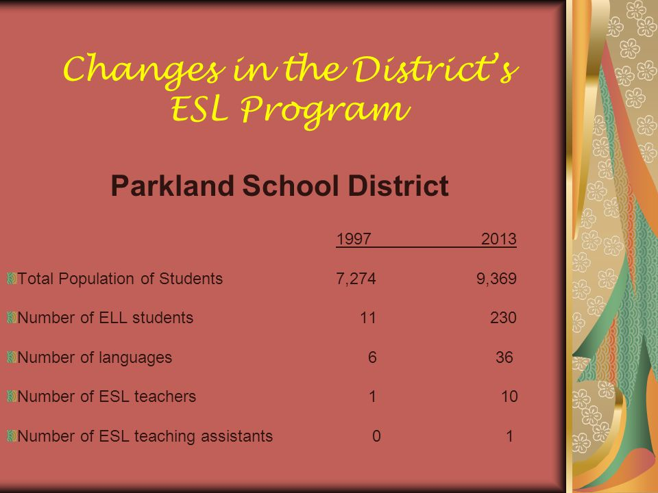 Changes in the District's ESL Program