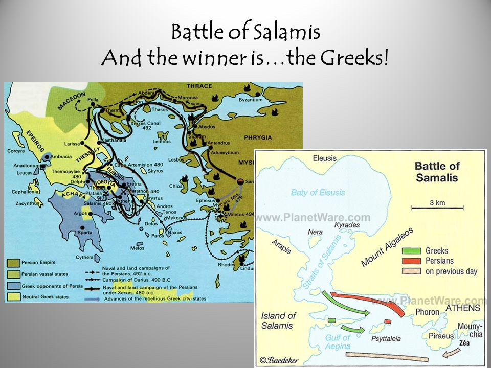 Battle of Salamis And the winner is…the Greeks!