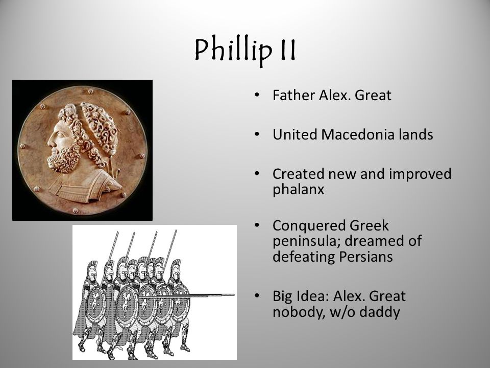 Phillip II Father Alex. Great United Macedonia lands