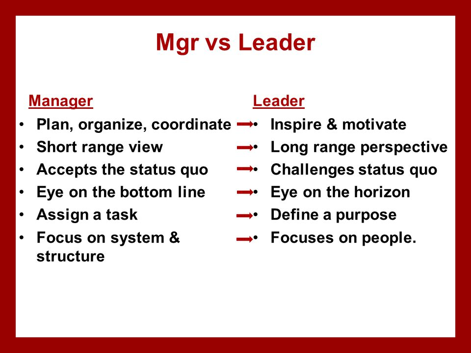 Mgr vs Leader Manager Leader Plan, organize, coordinate