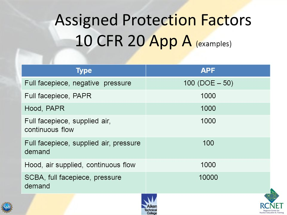Assigned Protection Factors 10 CFR 20 App A (examples)