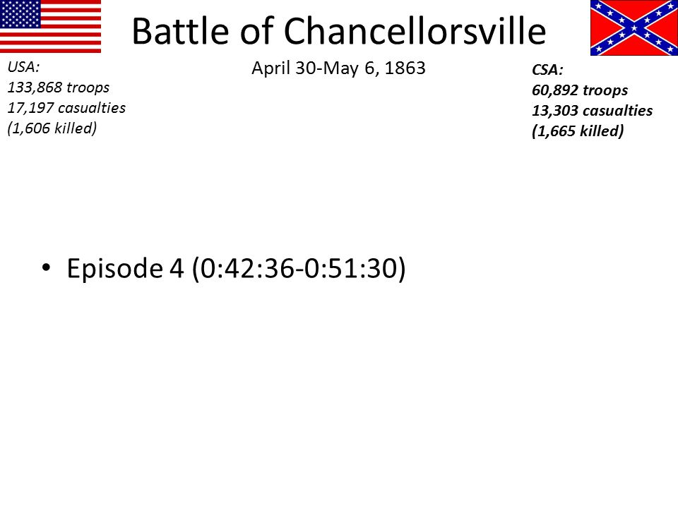 Battle of Chancellorsville April 30-May 6, 1863