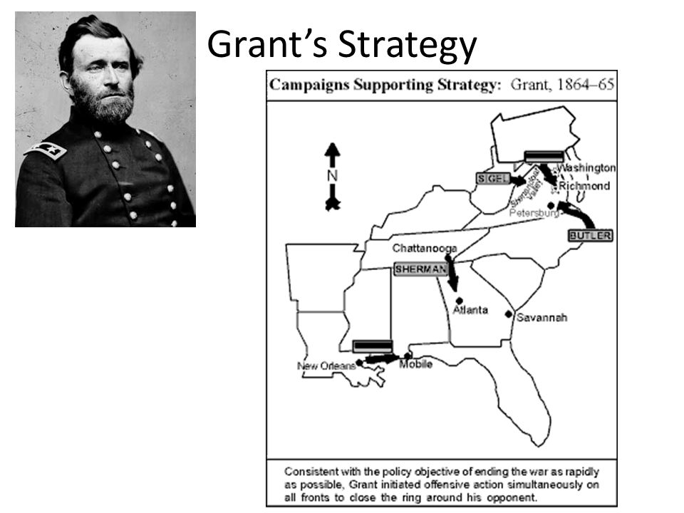 Grant's Strategy