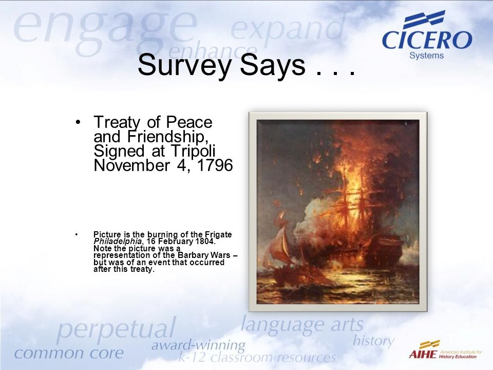 Survey Says . . . Treaty of Peace and Friendship, Signed at Tripoli November 4, 1796.