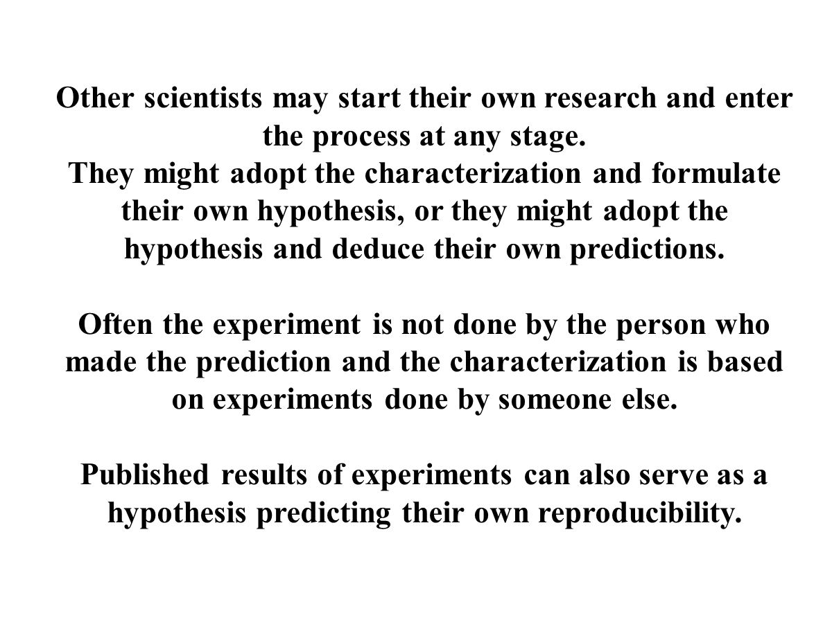 Other scientists may start their own research and enter the process at any stage.