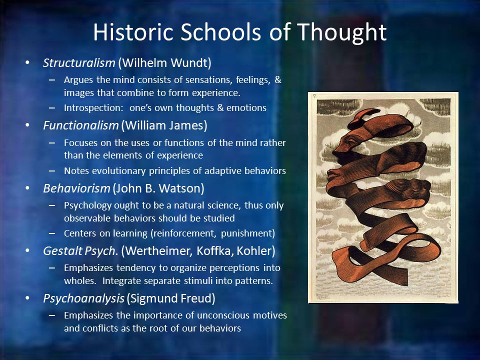 Historic Schools of Thought
