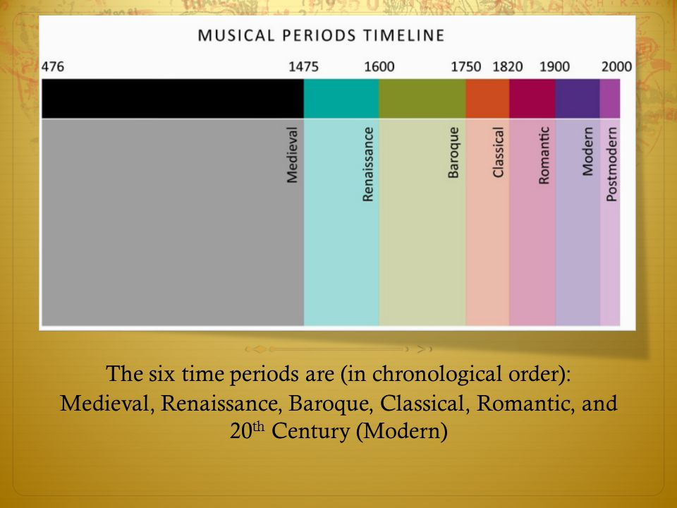 The six time periods are (in chronological order):