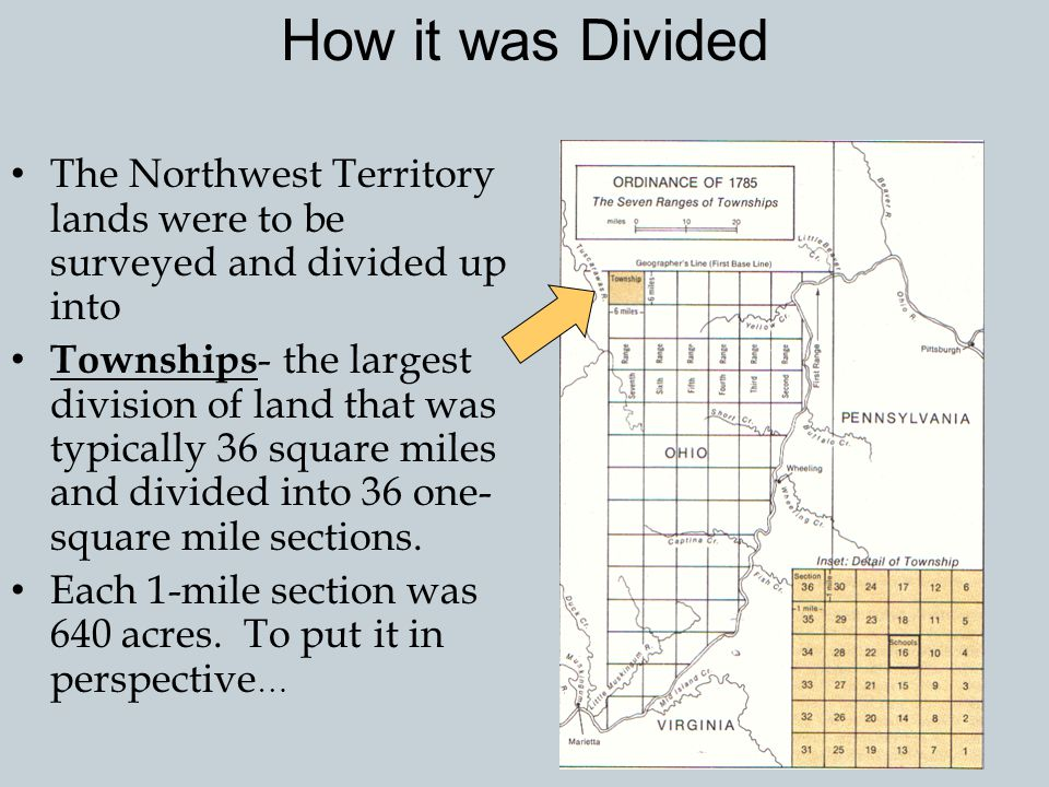 How it was Divided The Northwest Territory lands were to be surveyed and divided up into.