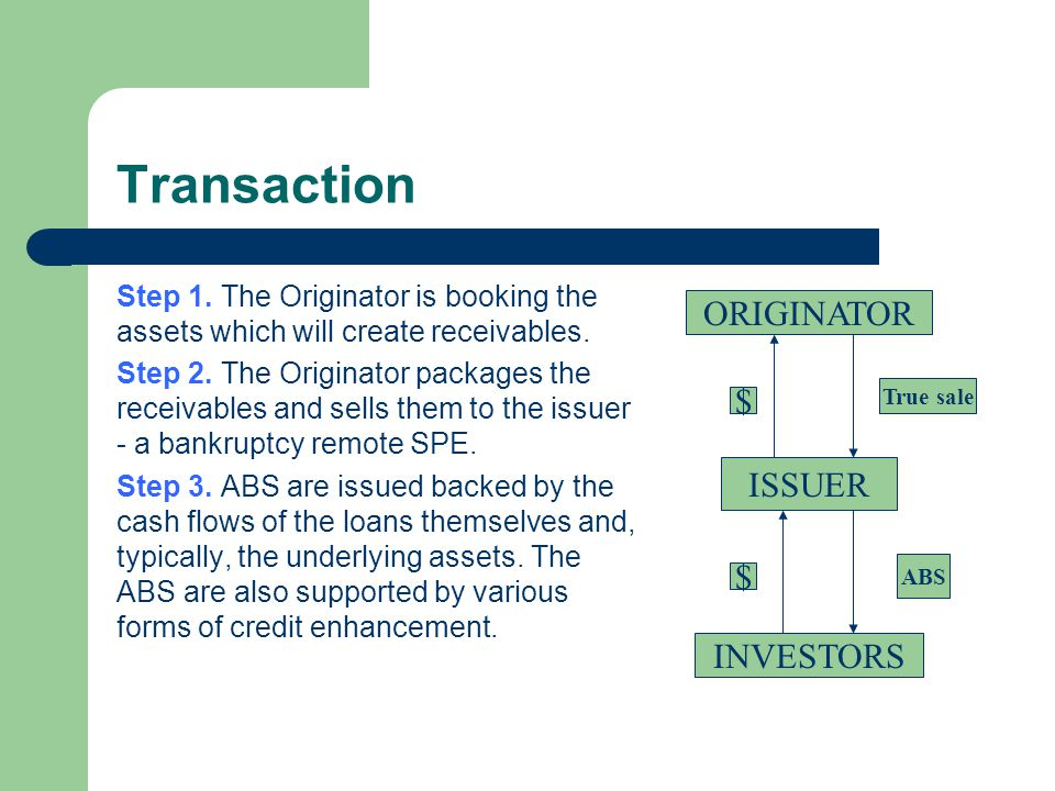 Transaction ORIGINATOR $ ISSUER $ INVESTORS