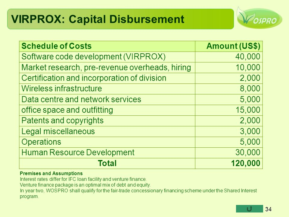 VIRPROX: Capital Disbursement