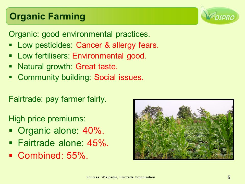 Organic Farming Organic alone: 40%. Fairtrade alone: 45%.
