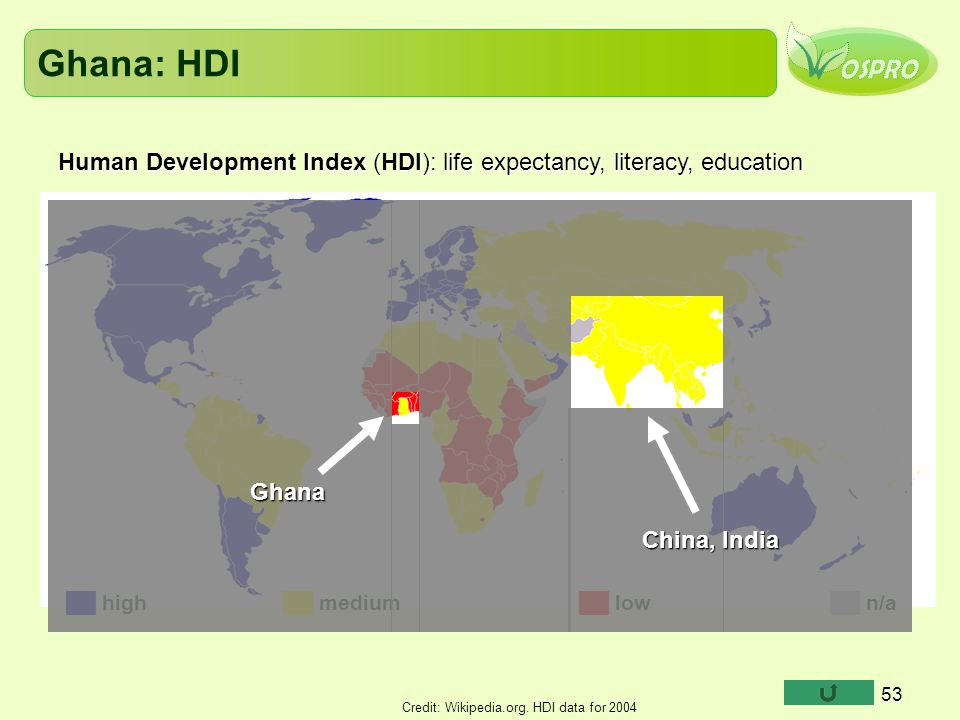 Ghana: HDI Human Development Index (HDI): life expectancy, literacy, education. Ghana. China, India.