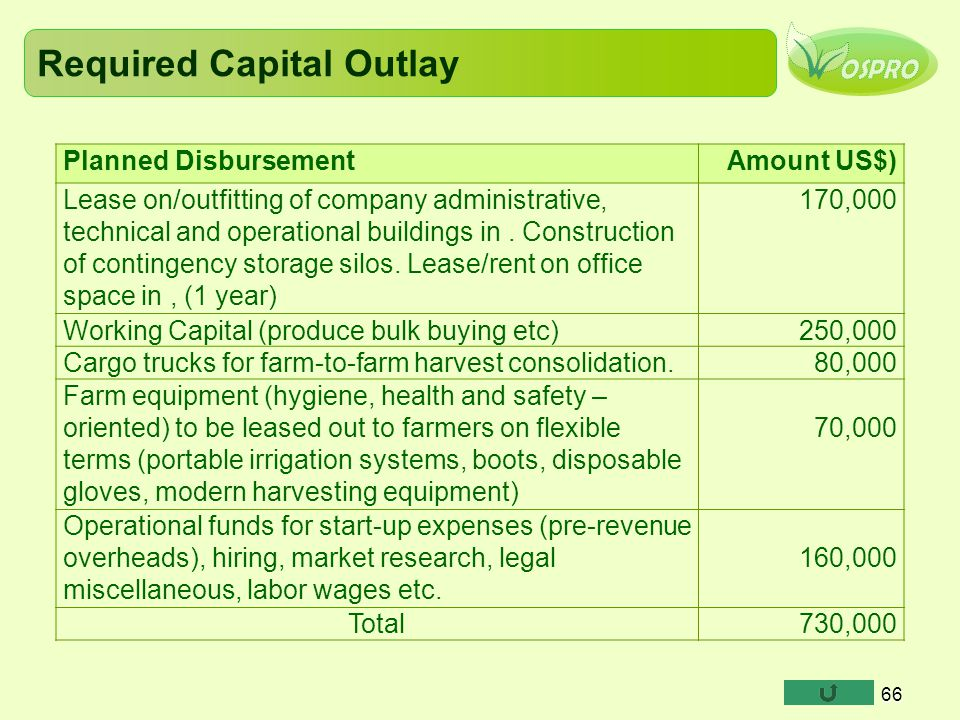 Required Capital Outlay