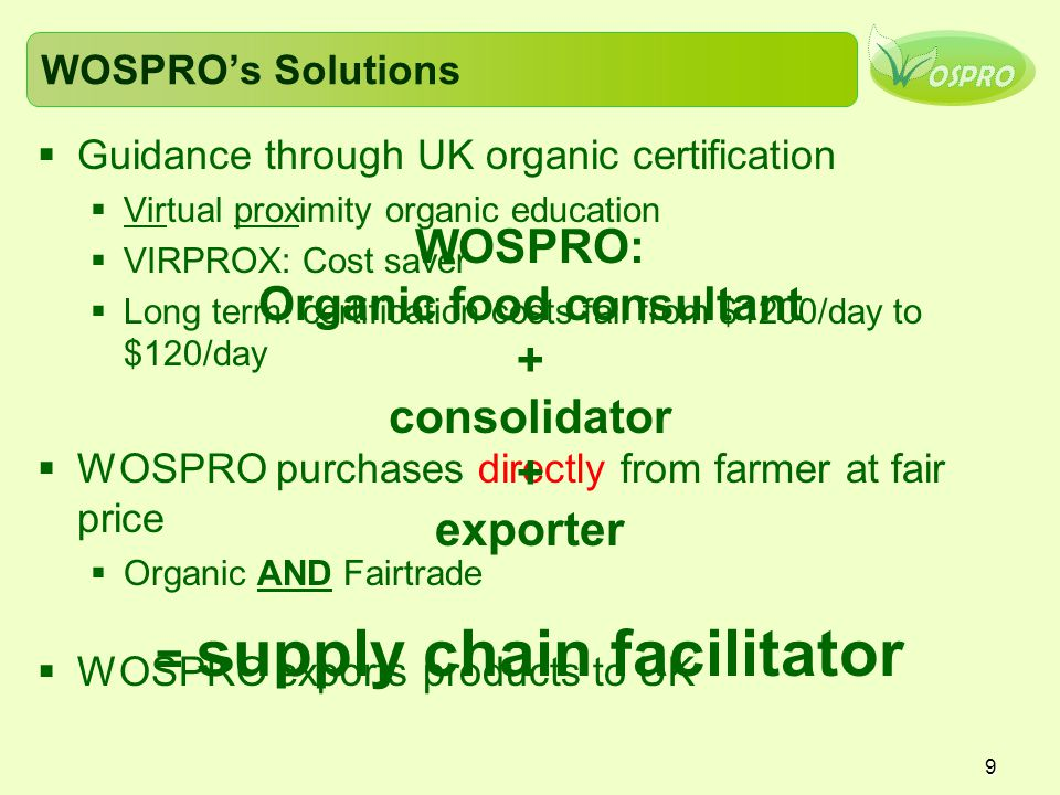 WOSPRO's Solutions Guidance through UK organic certification. Virtual proximity organic education.